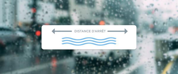 Sur chaussée mouillée, la distance d'arrêt est multipliée par…