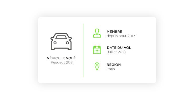 Peugeot volée