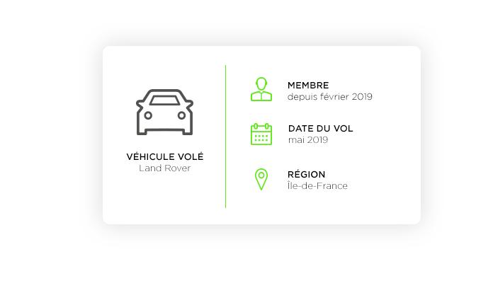 Un Range Rover parisien retrouvé au Havre
